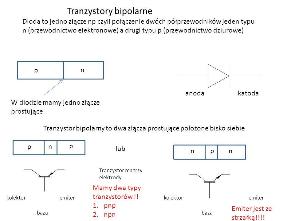 Tranzystory bipolarne Dioda to jedno złącze np czyli połączenie dwóch półprzewodników jeden typu n (przewodnictwo elektronowe) a drugi typu p (przewodnictwo dziurowe) p n anoda katoda W diodzie mamy jedno złącze prostujące Tranzystor bipolarny to dwa złącza prostujące położone bisko siebie pn p npn lub Tranzystor ma trzy elektrody kolektor baza emiter Mamy dwa typy tranzystorów !.