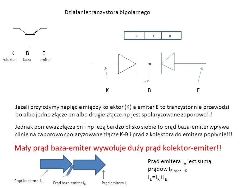 Działanie tranzystora bipolarnego K B E kolektor baza emiter p n p K B E Jeżeli przyłożymy napięcie między kolektor (K) a emiter E to tranzystor nie przewodzi bo albo jedno złącze pn albo drugie złącze np jest spolaryzowane zaporowo!!.