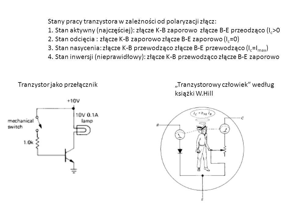 Stany pracy tranzystora w zależności od polaryzacji złącz: 1.