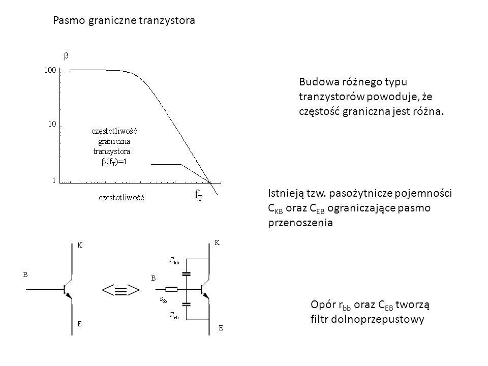 Pasmo graniczne tranzystora Budowa różnego typu tranzystorów powoduje, że częstość graniczna jest różna.
