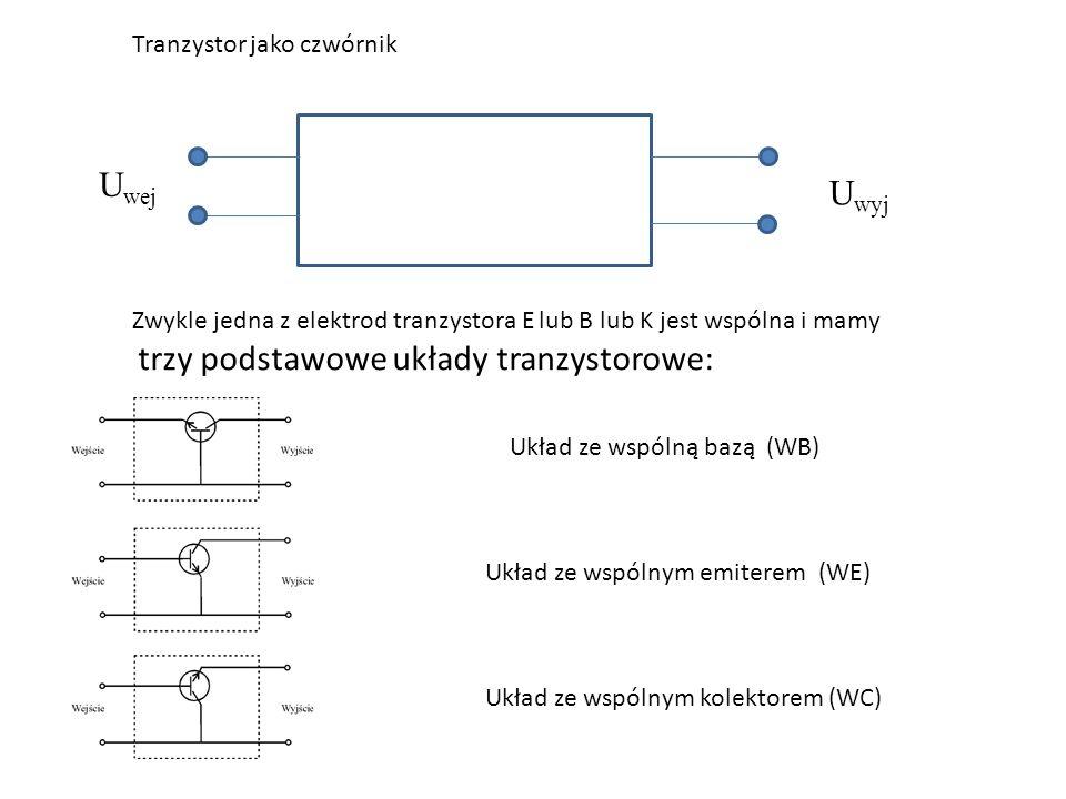 Tranzystor jako czwórnik U wej U wyj Zwykle jedna z elektrod tranzystora E lub B lub K jest wspólna i mamy trzy podstawowe układy tranzystorowe: Układ ze wspólną bazą (WB) Układ ze wspólnym emiterem (WE) Układ ze wspólnym kolektorem (WC)