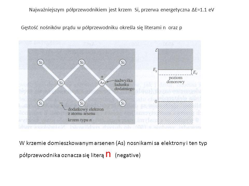 Najważniejszym półprzewodnikiem jest krzem Si, przerwa energetyczna ∆E=1.1 eV Gęstość nośników prądu w półprzewodniku określa się literami n oraz p W krzemie domieszkowanym arsenen (As) nosnikami sa elektrony i ten typ półprzewodnika oznacza się literą n (negative)