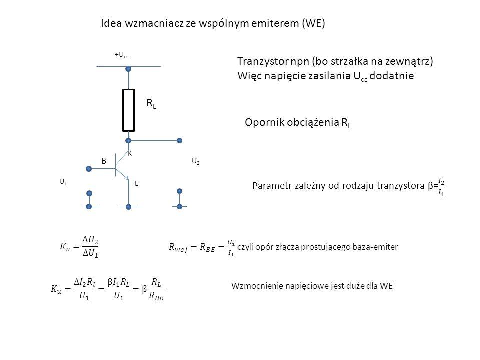 Idea wzmacniacz ze wspólnym emiterem (WE) RLRL B K E Tranzystor npn (bo strzałka na zewnątrz) Więc napięcie zasilania U cc dodatnie +U cc Opornik obciążenia R L U2U2 U1U1 Wzmocnienie napięciowe jest duże dla WE