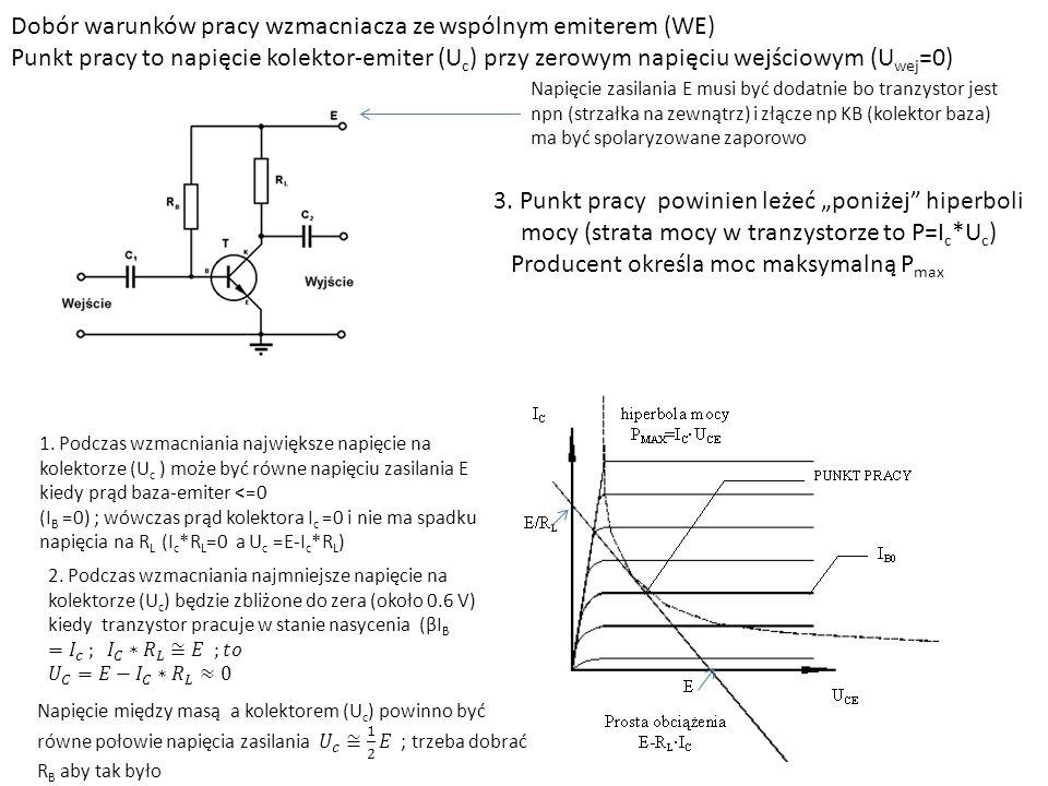 Dobór warunków pracy wzmacniacza ze wspólnym emiterem (WE) Punkt pracy to napięcie kolektor-emiter (U c ) przy zerowym napięciu wejściowym (U wej =0) 3.