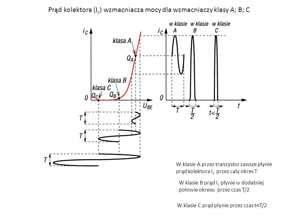 Prąd kolektora (I c ) wzmacniacza mocy dla wzmacniaczy klasy A; B; C W klasie A przez tranzystor zawsze płynie prąd kolektora I c przez cały okres T W klasie B prąd I c płynie w dodatniej połowie okresu przez czas T/2 W klasie C prąd płynie przez czas t<T/2