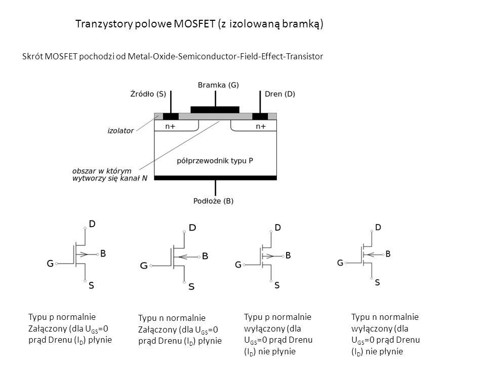 Tranzystory polowe MOSFET (z izolowaną bramką) Skrót MOSFET pochodzi od Metal-Oxide-Semiconductor-Field-Effect-Transistor Typu p normalnie Załączony (dla U GS =0 prąd Drenu (I D ) płynie Typu n normalnie Załączony (dla U GS =0 prąd Drenu (I D ) płynie Typu p normalnie wyłączony (dla U GS =0 prąd Drenu (I D ) nie płynie Typu n normalnie wyłączony (dla U GS =0 prąd Drenu (I D ) nie płynie
