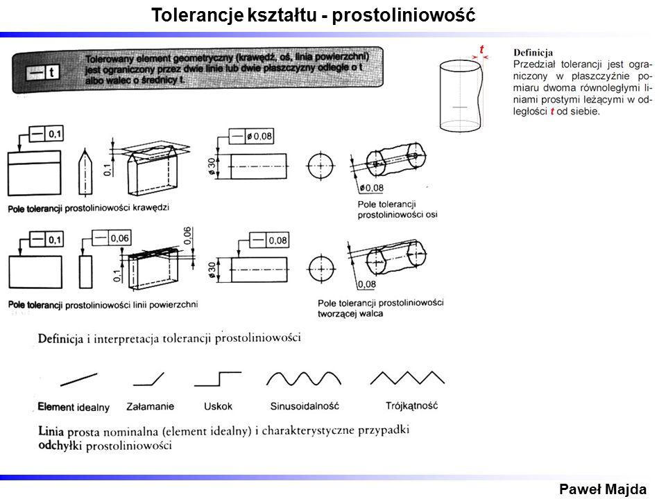 Tolerancje kształtu - prostoliniowość Paweł Majda