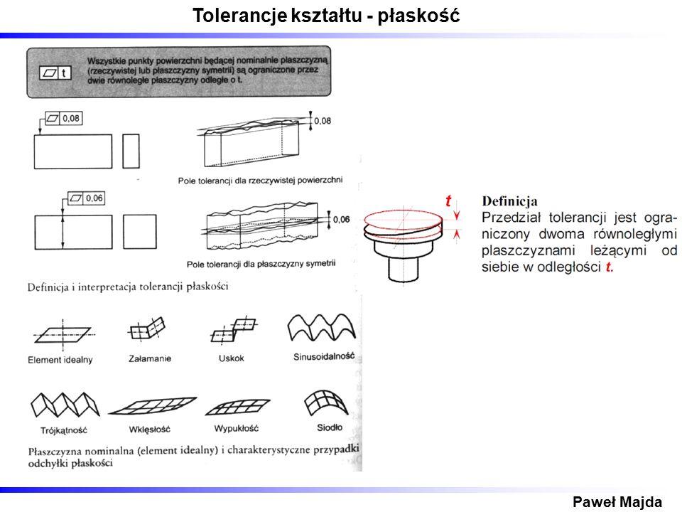 Tolerancje kształtu - płaskość Paweł Majda