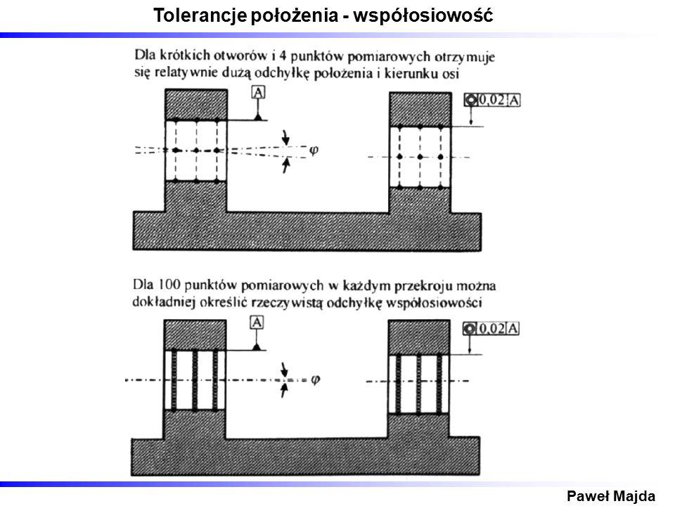 Tolerancje położenia - współosiowość Paweł Majda