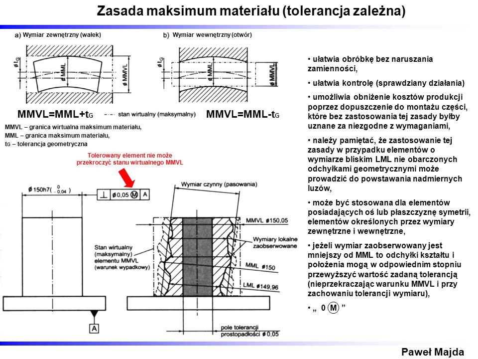 Zasada maksimum materiału (tolerancja zależna) Paweł Majda Tolerowany element nie może przekroczyć stanu wirtualnego MMVL MMVL=MML+t G MMVL=MML-t G Wy