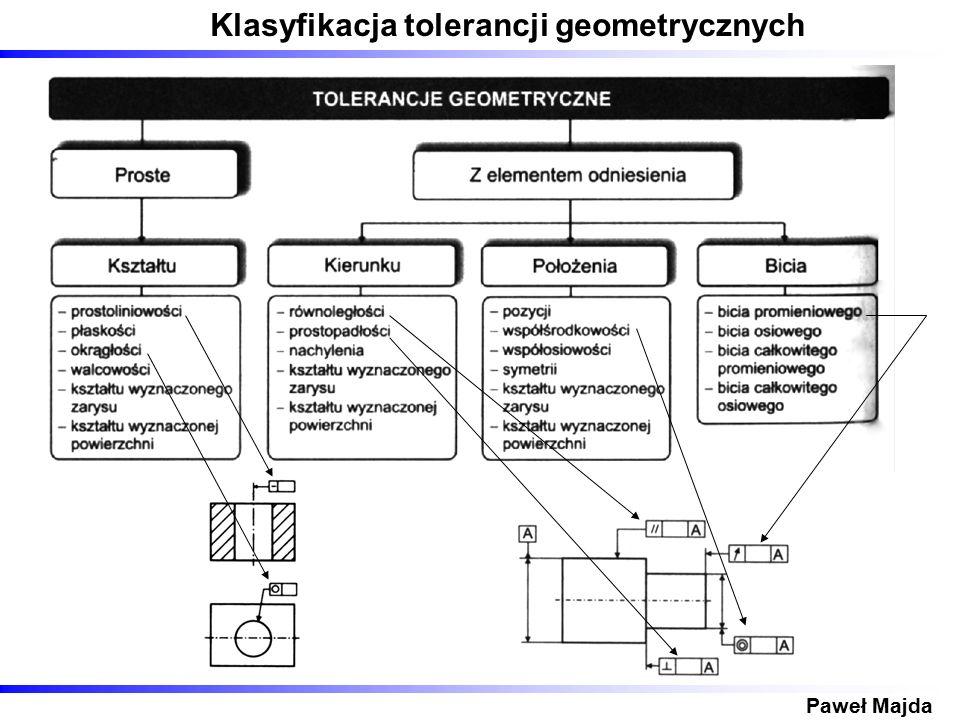 Klasyfikacja tolerancji geometrycznych Paweł Majda