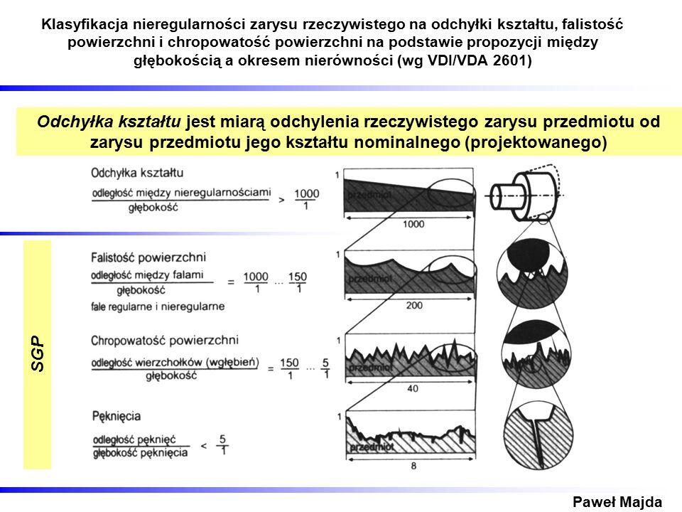 Klasyfikacja nieregularności zarysu rzeczywistego na odchyłki kształtu, falistość powierzchni i chropowatość powierzchni na podstawie propozycji międz
