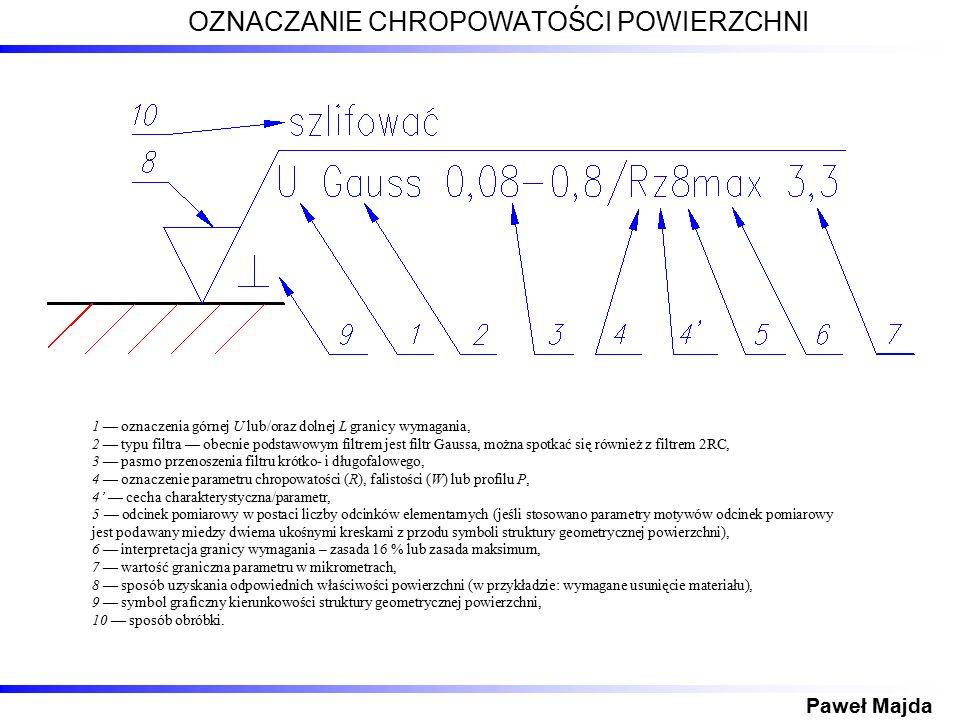 OZNACZANIE CHROPOWATOŚCI POWIERZCHNI 1 — oznaczenia górnej U lub/oraz dolnej L granicy wymagania, 2 — typu filtra — obecnie podstawowym filtrem jest f