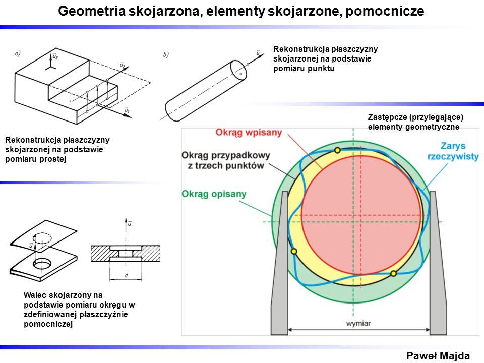 Geometria skojarzona, elementy skojarzone, pomocnicze Paweł Majda Rekonstrukcja płaszczyzny skojarzonej na podstawie pomiaru prostej Rekonstrukcja pła