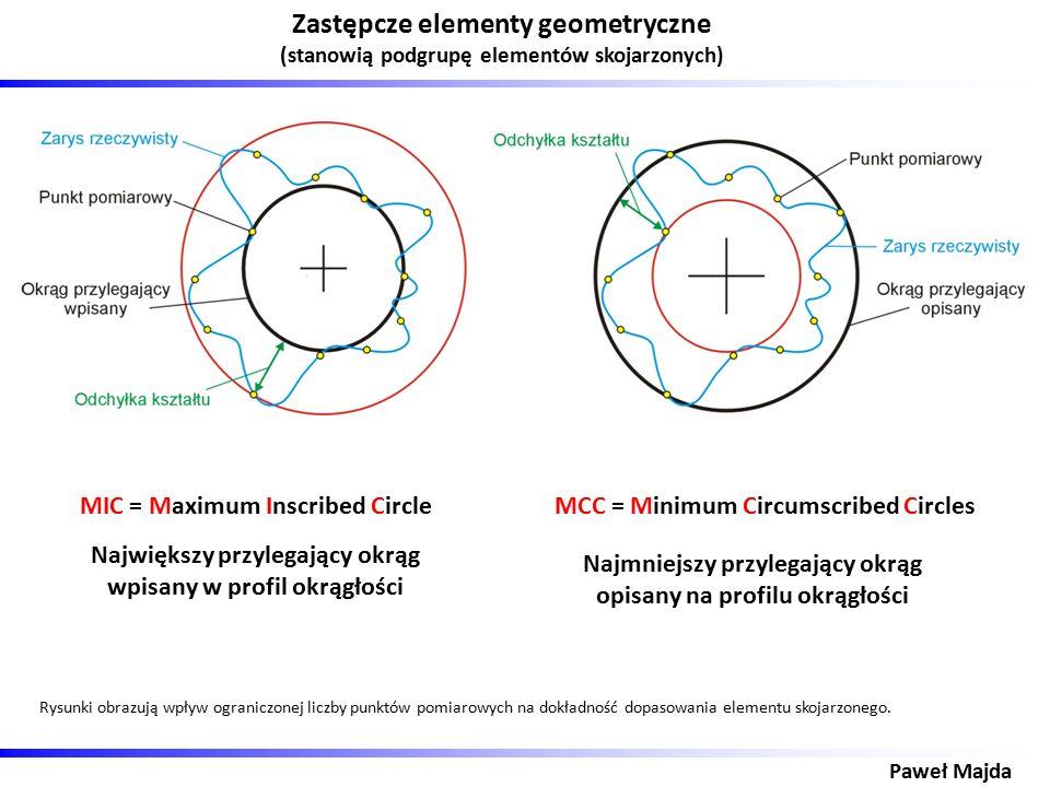 Zastępcze elementy geometryczne (stanowią podgrupę elementów skojarzonych) Paweł Majda Najmniejszy przylegający okrąg opisany na profilu okrągłości MC