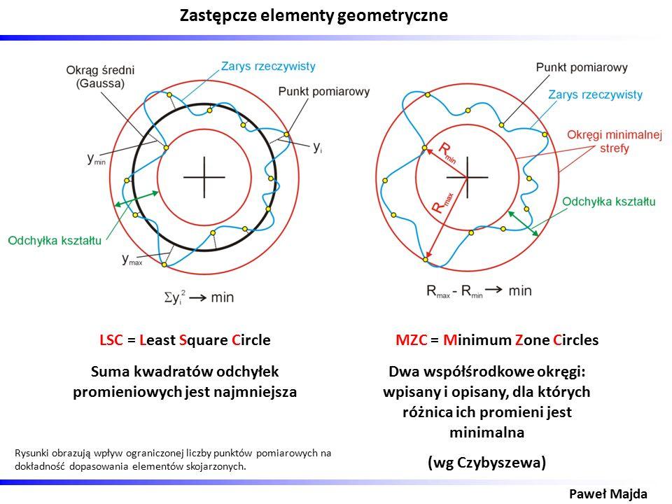 Zastępcze elementy geometryczne Paweł Majda Dwa współśrodkowe okręgi: wpisany i opisany, dla których różnica ich promieni jest minimalna (wg Czybyszew