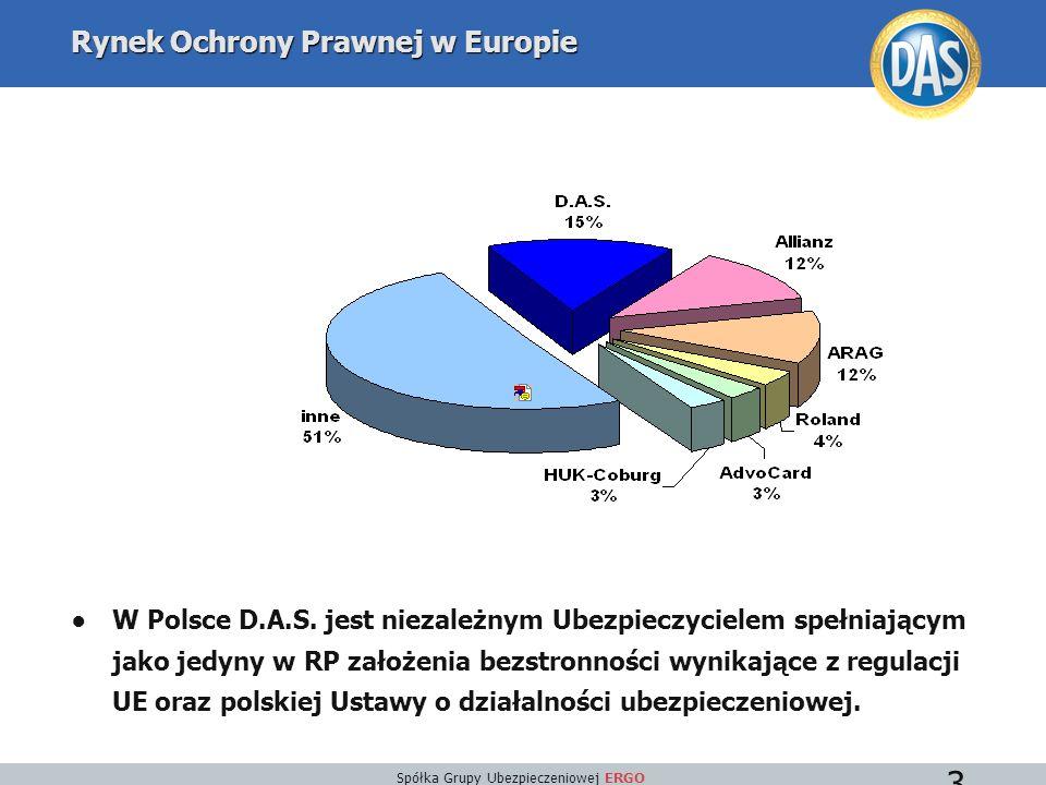 Spółka Grupy Ubezpieczeniowej ERGO 3 Rynek Ochrony Prawnej w Europie ●W Polsce D.A.S. jest niezależnym Ubezpieczycielem spełniającym jako jedyny w RP