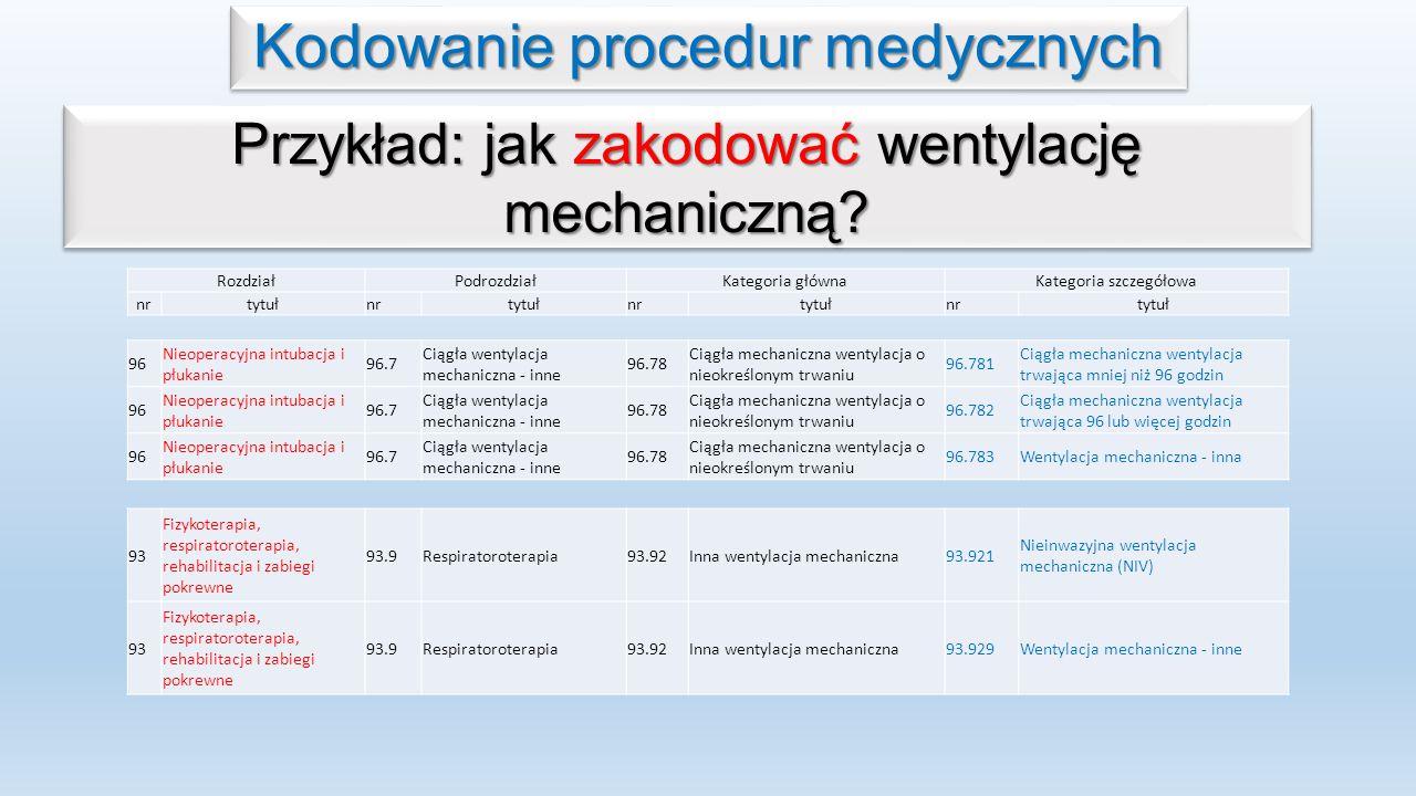 Kodowanie procedur medycznych Przykład: jak zakodować wentylację mechaniczną.