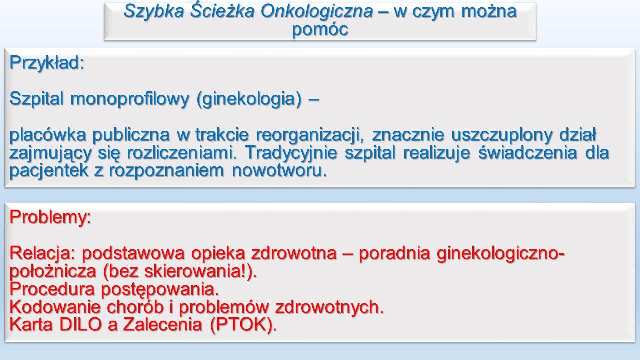 Szybka Ścieżka Onkologiczna – w czym można pomóc Przykład: Szpital monoprofilowy (ginekologia) – placówka publiczna w trakcie reorganizacji, znacznie uszczuplony dział zajmujący się rozliczeniami.