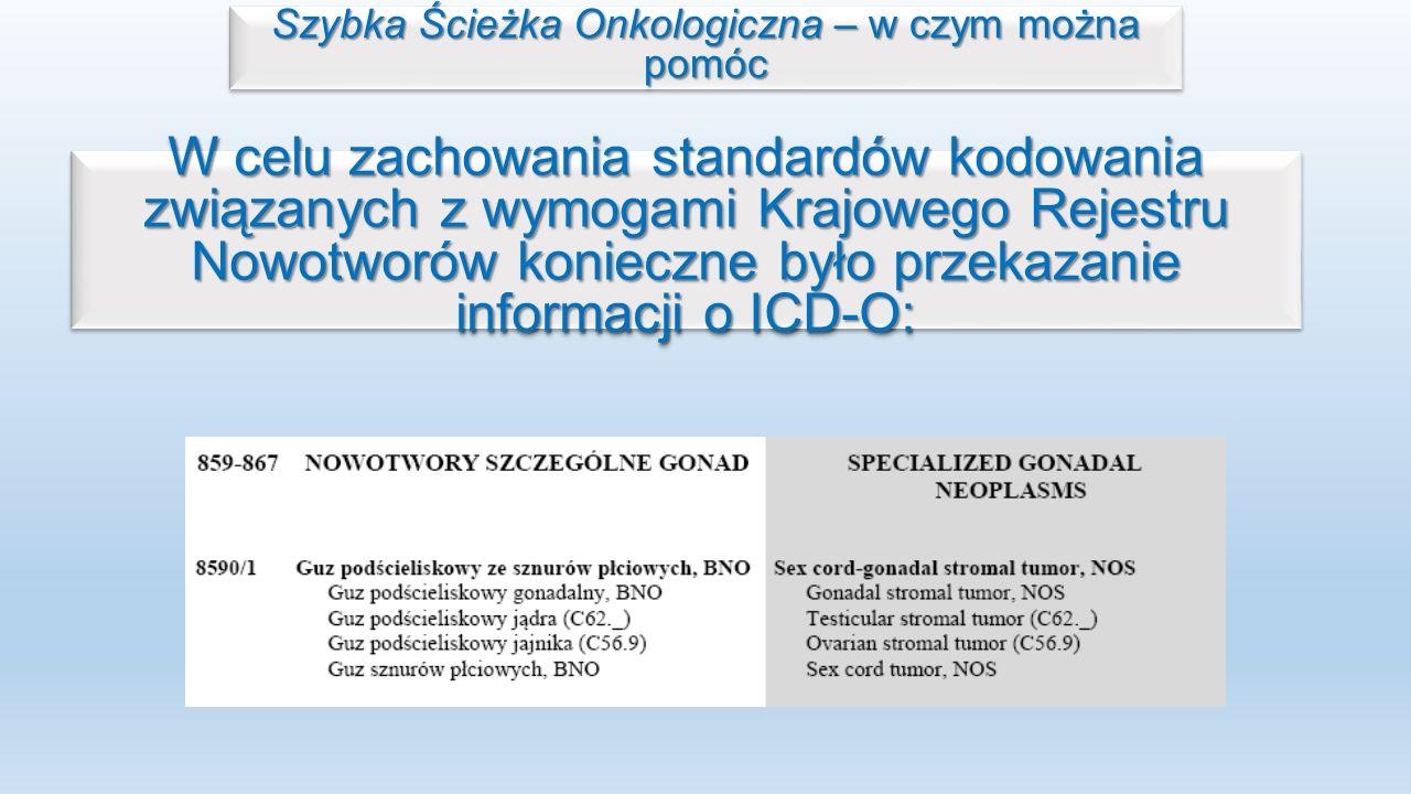 Szybka Ścieżka Onkologiczna – w czym można pomóc W celu zachowania standardów kodowania związanych z wymogami Krajowego Rejestru Nowotworów konieczne było przekazanie informacji o ICD-O: