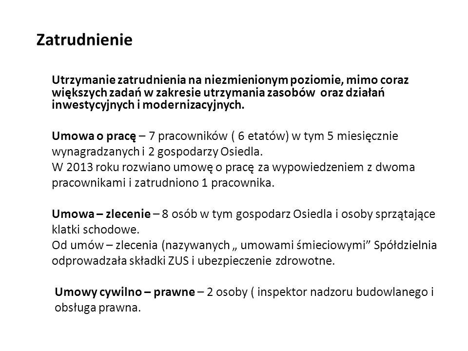 Fundusz remontowy w 2013 roku: 1.Stan funduszu remontowego na 1.01.2013r.