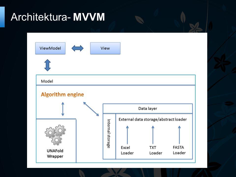 Architektura- MVVM