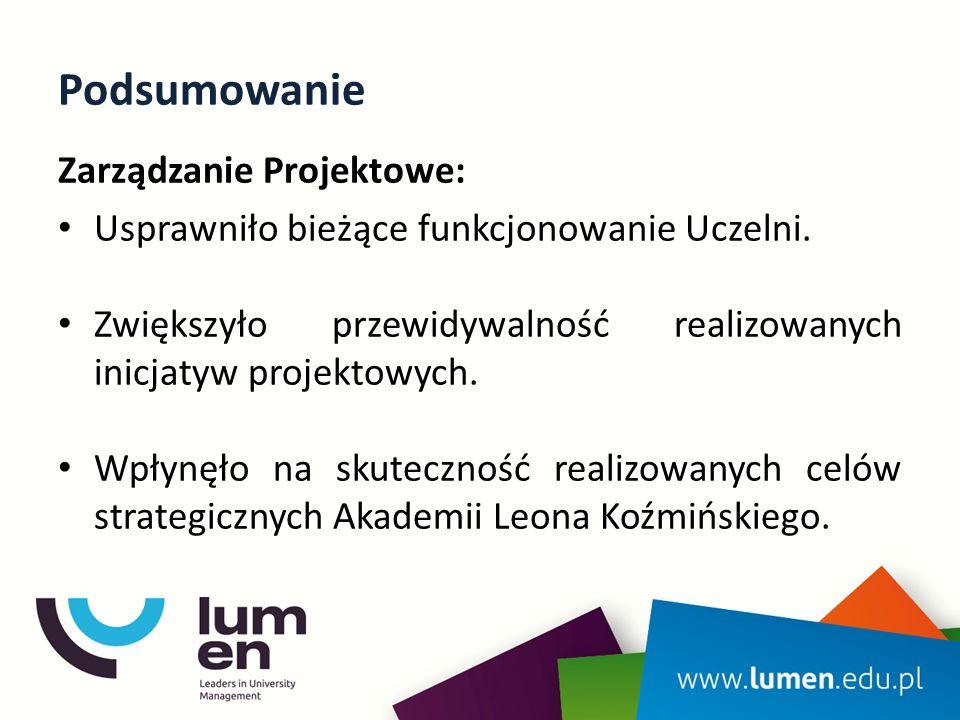 Podsumowanie Zarządzanie Projektowe: Usprawniło bieżące funkcjonowanie Uczelni.