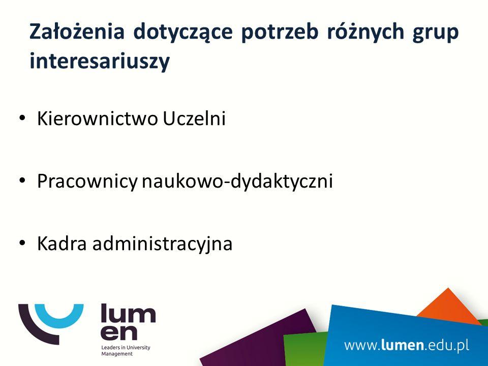 Założenia dotyczące potrzeb różnych grup interesariuszy Kierownictwo Uczelni Pracownicy naukowo-dydaktyczni Kadra administracyjna