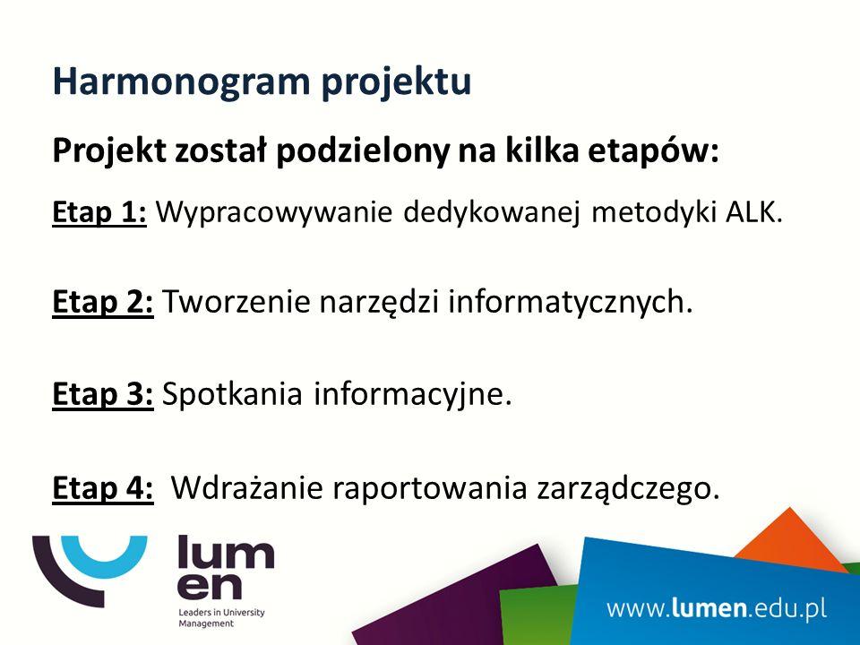 Harmonogram projektu Projekt został podzielony na kilka etapów: Etap 1: Wypracowywanie dedykowanej metodyki ALK.