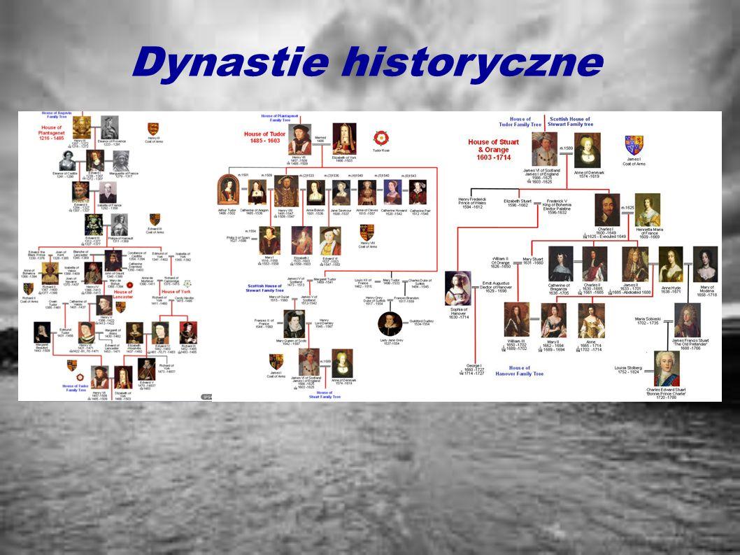 Dynastie historyczne