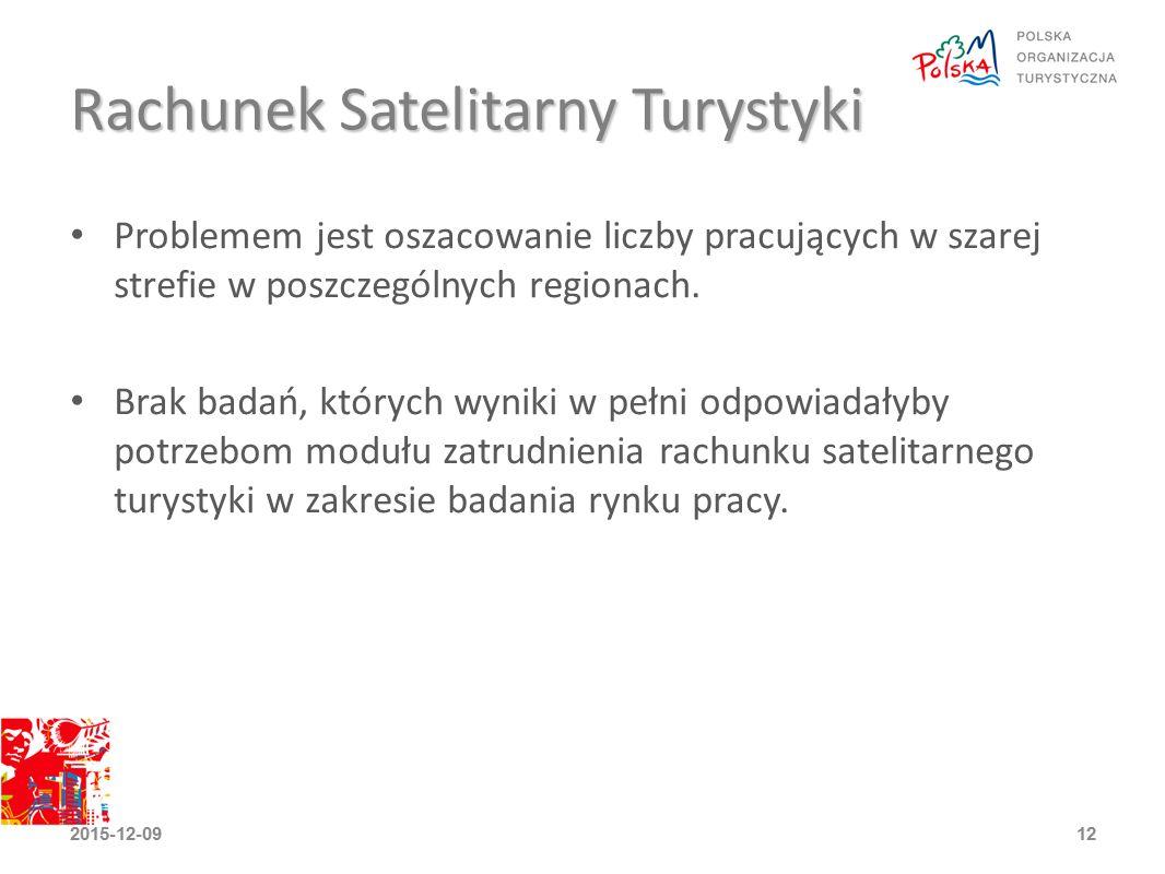 Rachunek Satelitarny Turystyki Problemem jest oszacowanie liczby pracujących w szarej strefie w poszczególnych regionach.