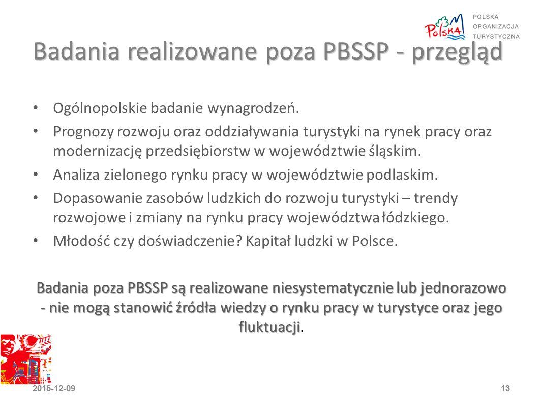 Badania realizowane poza PBSSP - przegląd Ogólnopolskie badanie wynagrodzeń.