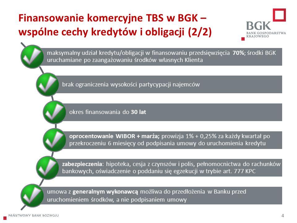 204/204/204 218/32/56 118/126/132 183/32/51 227/30/54 4 Finansowanie komercyjne TBS w BGK – wspólne cechy kredytów i obligacji (2/2) maksymalny udział kredytu/obligacji w finansowaniu przedsięwzięcia 70%; środki BGK uruchamiane po zaangażowaniu środków własnych Klienta brak ograniczenia wysokości partycypacji najemców okres finansowania do 30 lat oprocentowanie WIBOR + marża; prowizja 1% + 0,25% za każdy kwartał po przekroczeniu 6 miesięcy od podpisania umowy do uruchomienia kredytu zabezpieczenia: hipoteka, cesja z czynszów i polis, pełnomocnictwa do rachunków bankowych, oświadczenie o poddaniu się egzekucji w trybie art.