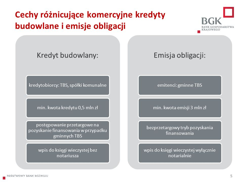 204/204/204 218/32/56 118/126/132 183/32/51 227/30/54 5 Cechy różnicujące komercyjne kredyty budowlane i emisje obligacji Kredyt budowlany: kredytobiorcy: TBS, spółki komunalnemin.