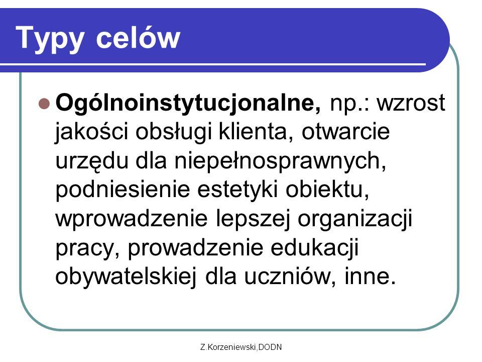 Z.Korzeniewski,DODN Typy celów Ogólnoinstytucjonalne, np.: wzrost jakości obsługi klienta, otwarcie urzędu dla niepełnosprawnych, podniesienie estetyki obiektu, wprowadzenie lepszej organizacji pracy, prowadzenie edukacji obywatelskiej dla uczniów, inne.