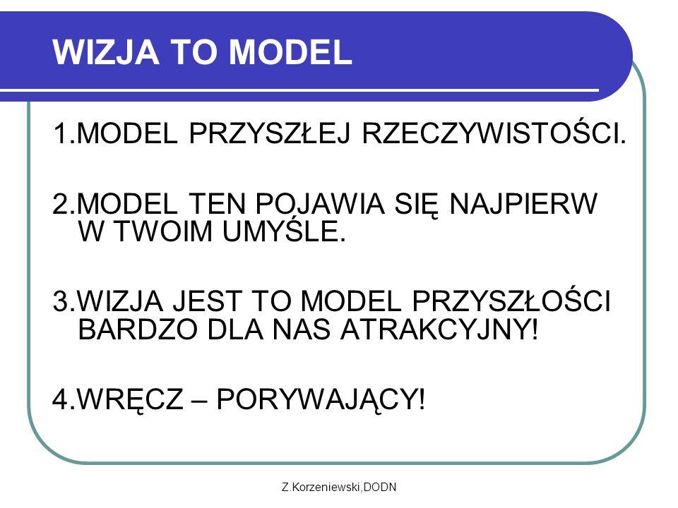 Z.Korzeniewski,DODN WIZJA TO MODEL 1.MODEL PRZYSZŁEJ RZECZYWISTOŚCI.