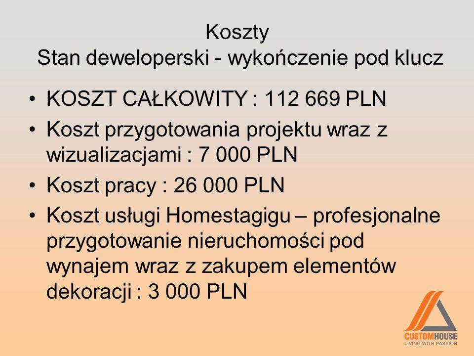 Koszty Stan deweloperski - wykończenie pod klucz KOSZT CAŁKOWITY : 112 669 PLN Koszt przygotowania projektu wraz z wizualizacjami : 7 000 PLN Koszt pr