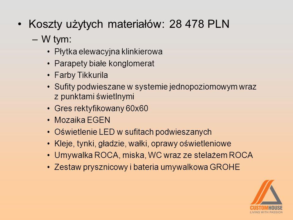 Koszty użytych materiałów: 28 478 PLN –W tym: Płytka elewacyjna klinkierowa Parapety białe konglomerat Farby Tikkurila Sufity podwieszane w systemie j