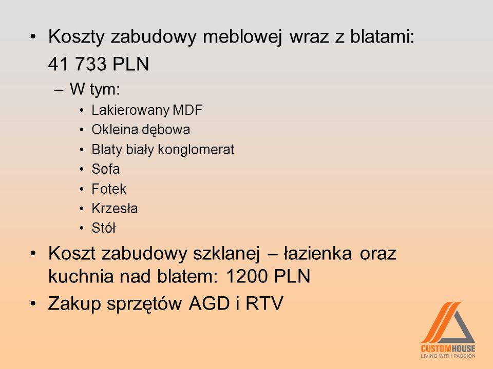 Koszty zabudowy meblowej wraz z blatami: 41 733 PLN –W tym: Lakierowany MDF Okleina dębowa Blaty biały konglomerat Sofa Fotek Krzesła Stół Koszt zabud