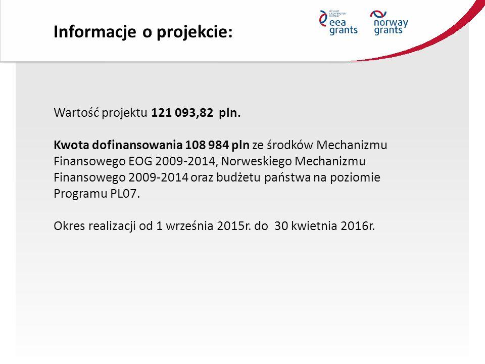 Wartość projektu 121 093,82 pln.