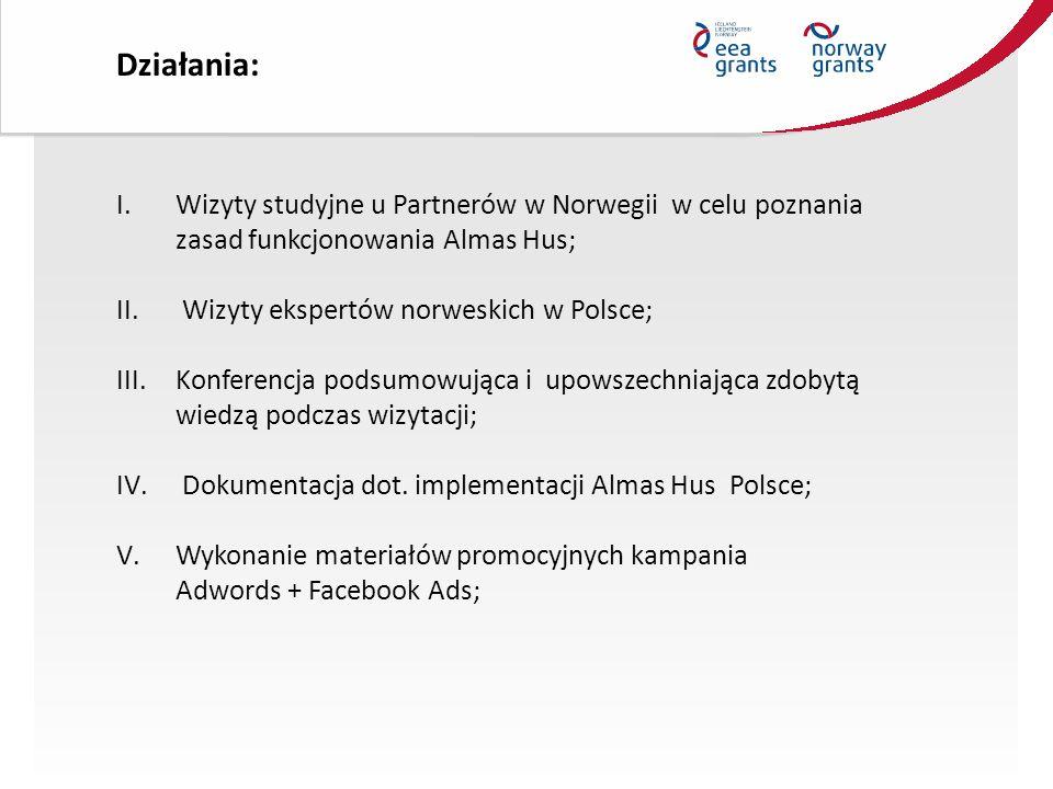 I.Wizyty studyjne u Partnerów w Norwegii w celu poznania zasad funkcjonowania Almas Hus; II.
