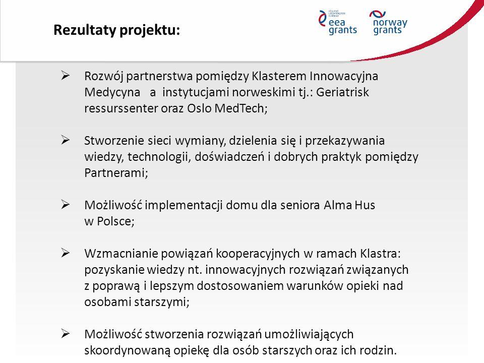  Rozwój partnerstwa pomiędzy Klasterem Innowacyjna Medycyna a instytucjami norweskimi tj.: Geriatrisk ressurssenter oraz Oslo MedTech;  Stworzenie sieci wymiany, dzielenia się i przekazywania wiedzy, technologii, doświadczeń i dobrych praktyk pomiędzy Partnerami;  Możliwość implementacji domu dla seniora Alma Hus w Polsce;  Wzmacnianie powiązań kooperacyjnych w ramach Klastra: pozyskanie wiedzy nt.