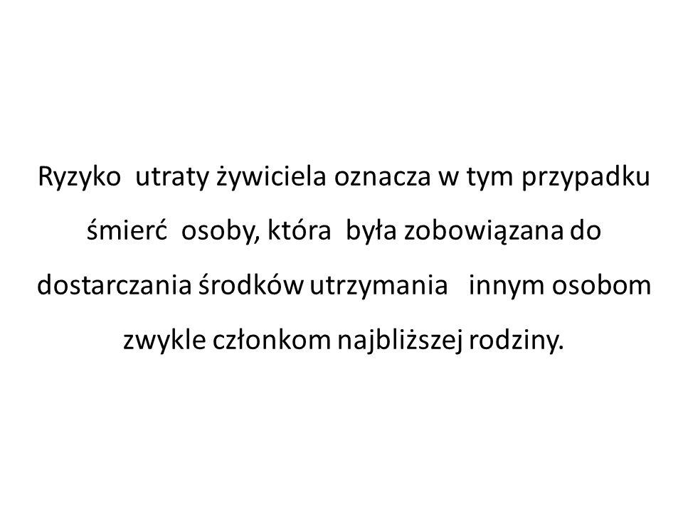 Zasiłek pogrzebowy - art. 77 i nast.