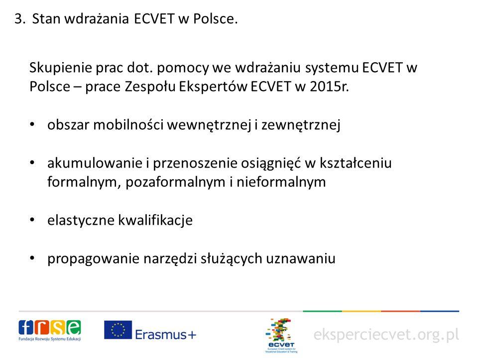 eksperciecvet.org.pl 3.Stan wdrażania ECVET w Polsce.
