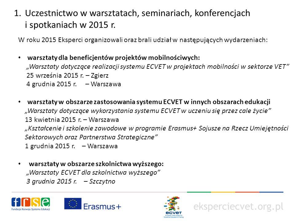 eksperciecvet.org.pl Dziękuje za uwagę.
