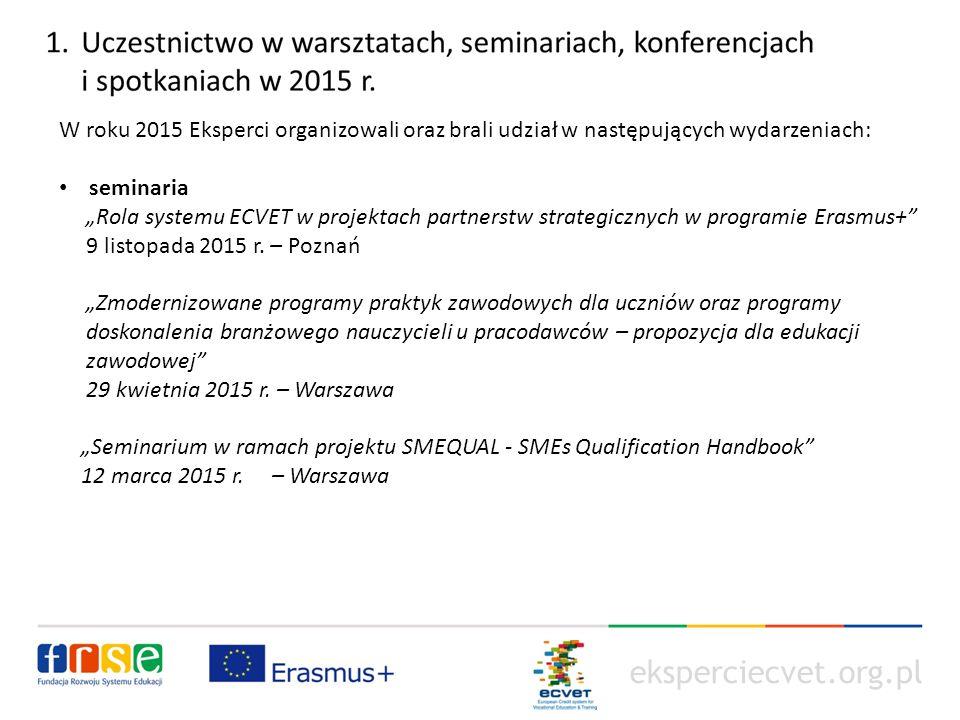 """eksperciecvet.org.pl W roku 2015 Eksperci organizowali oraz brali udział w następujących wydarzeniach: seminaria """"Rola systemu ECVET w projektach partnerstw strategicznych w programie Erasmus+ 9 listopada 2015 r."""