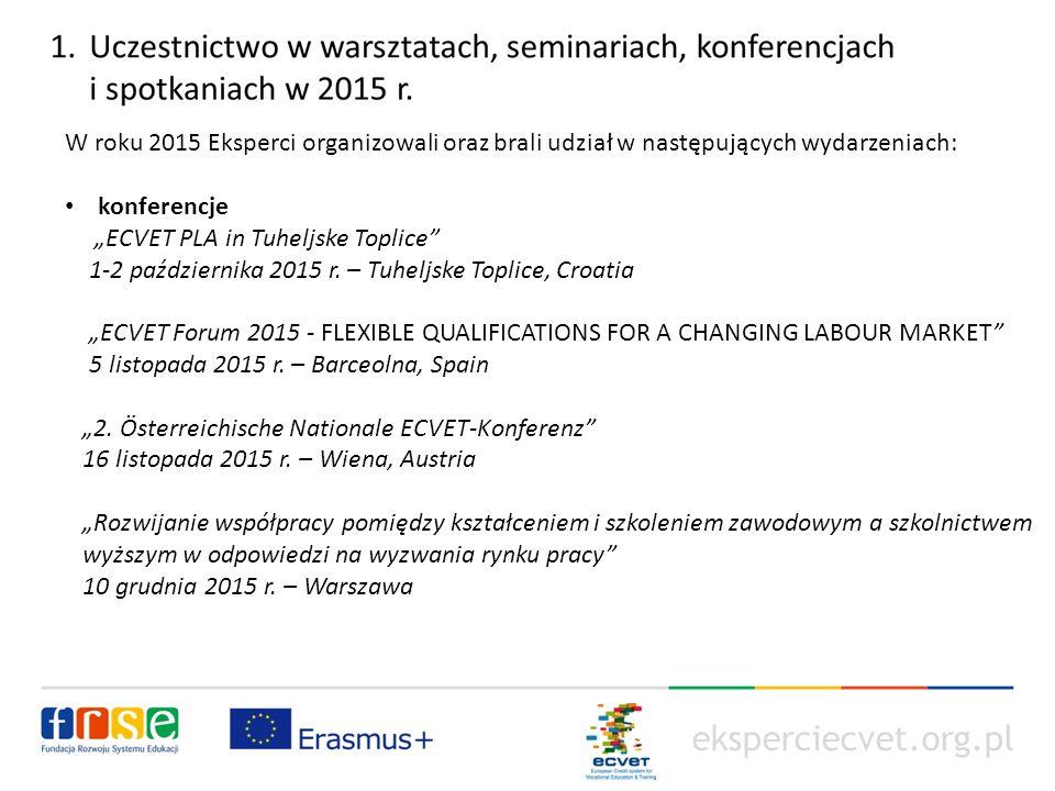 """eksperciecvet.org.pl W roku 2015 Eksperci organizowali oraz brali udział w następujących wydarzeniach: konferencje """"ECVET PLA in Tuheljske Toplice 1-2 października 2015 r."""