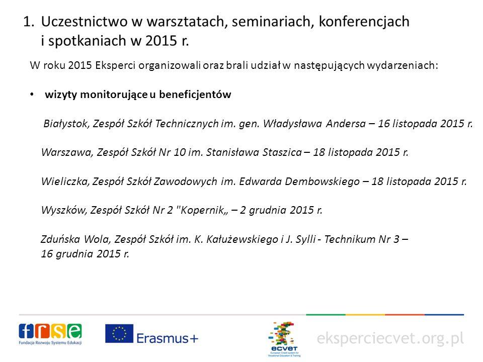 eksperciecvet.org.pl W roku 2015 Eksperci organizowali oraz brali udział w następujących wydarzeniach: wizyty monitorujące u beneficjentów Białystok, Zespół Szkół Technicznych im.