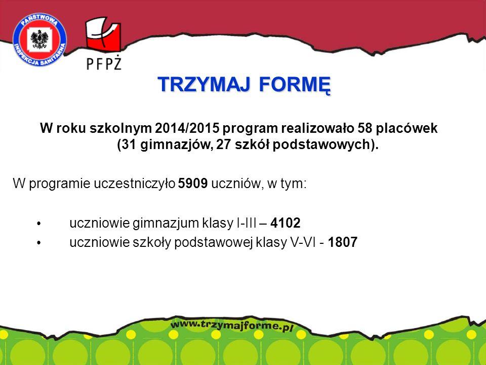 W roku szkolnym 2014/2015 program realizowało 58 placówek (31 gimnazjów, 27 szkół podstawowych).