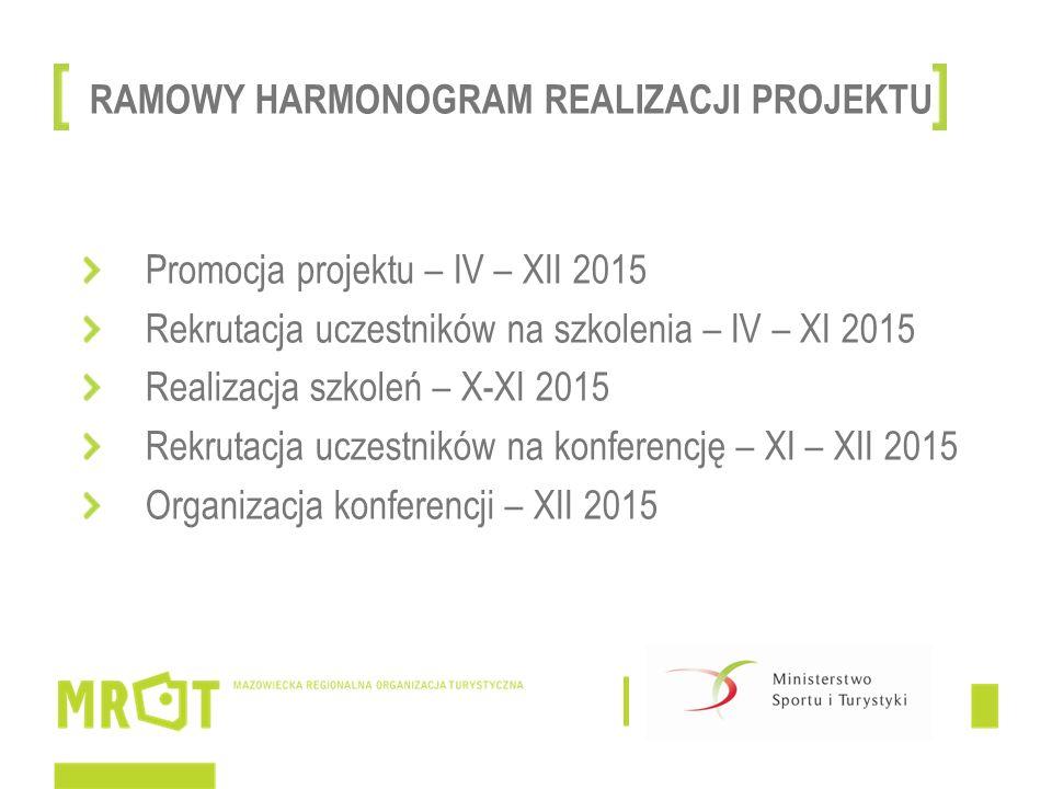 Promocja projektu – IV – XII 2015 Rekrutacja uczestników na szkolenia – IV – XI 2015 Realizacja szkoleń – X-XI 2015 Rekrutacja uczestników na konferencję – XI – XII 2015 Organizacja konferencji – XII 2015 RAMOWY HARMONOGRAM REALIZACJI PROJEKTU
